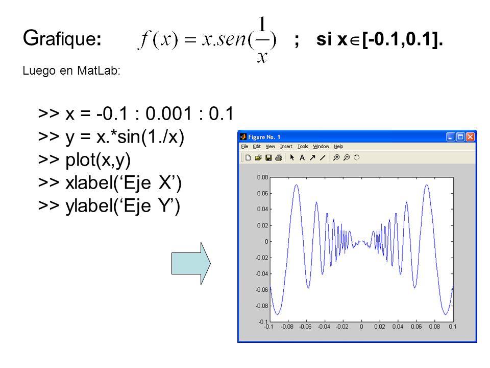 Grafique: ; si x[-0.1,0.1]. >> x = -0.1 : 0.001 : 0.1